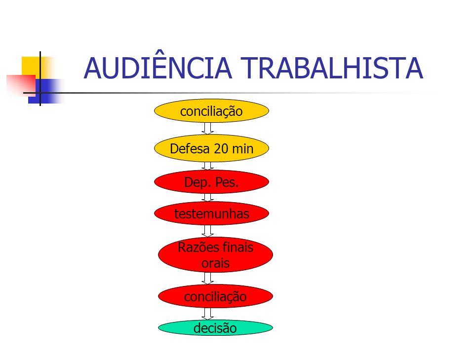AUDIÊNCIA TRABALHISTA