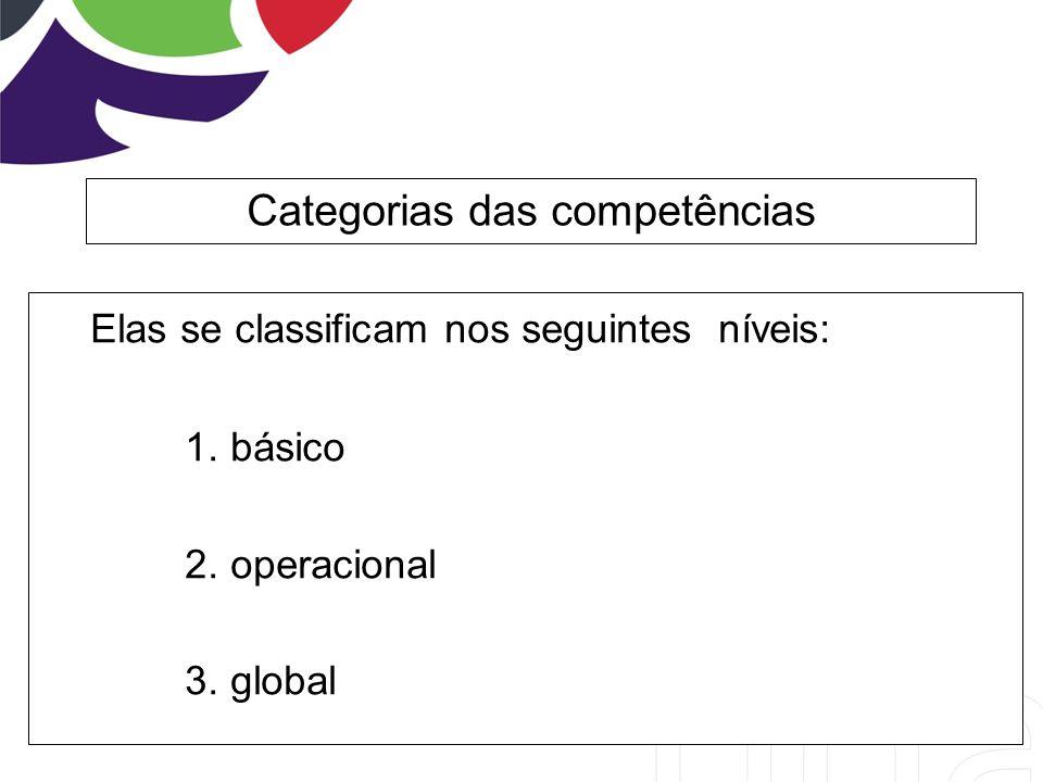 Categorias das competências