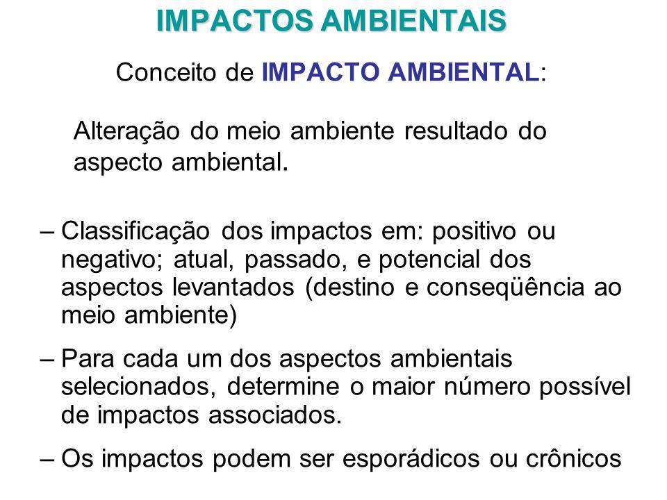 IMPACTOS AMBIENTAIS Conceito de IMPACTO AMBIENTAL: