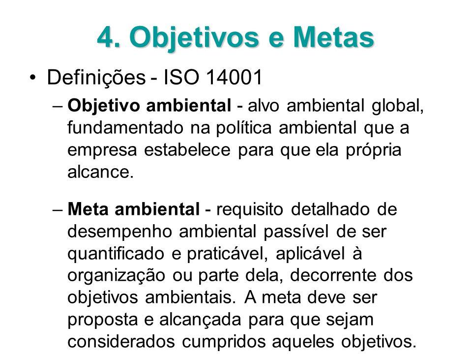 4. Objetivos e Metas Definições - ISO 14001