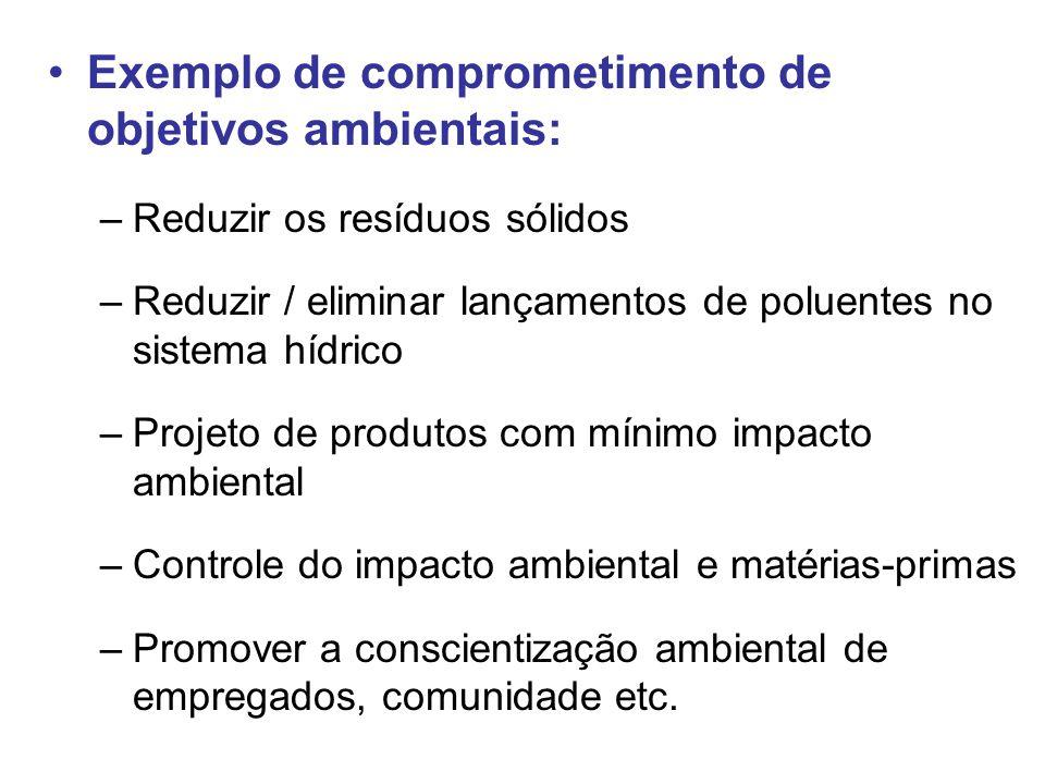 Exemplo de comprometimento de objetivos ambientais: