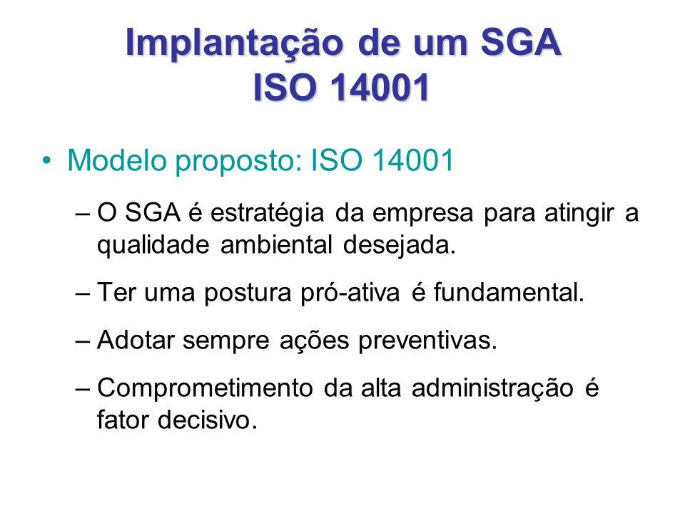 Implantação de um SGA ISO 14001