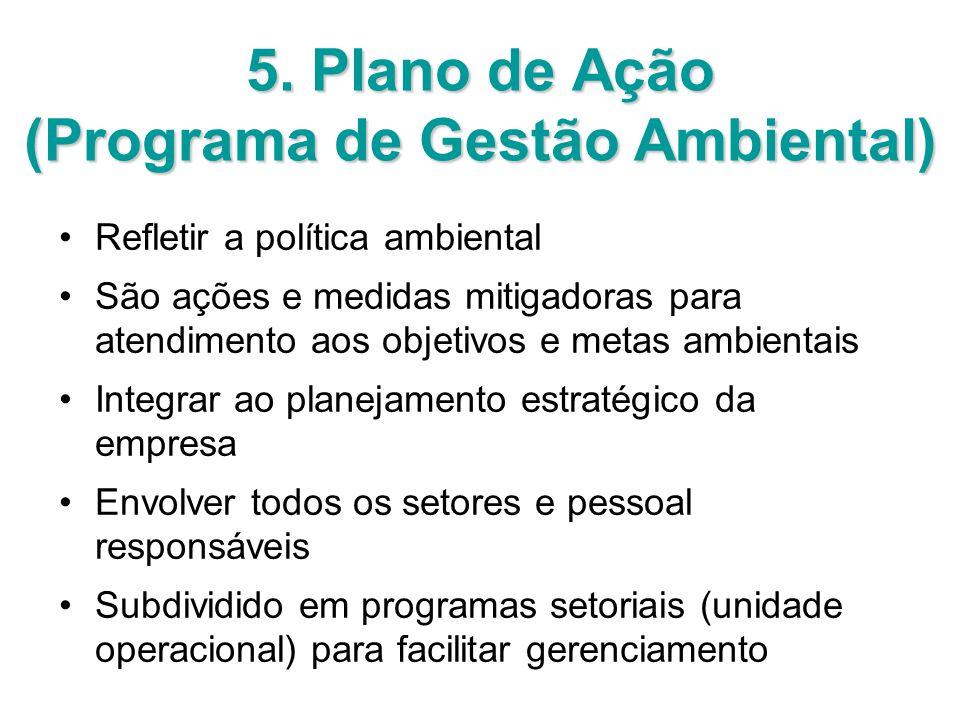 5. Plano de Ação (Programa de Gestão Ambiental)