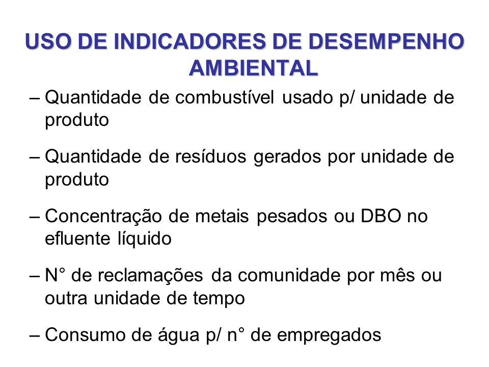USO DE INDICADORES DE DESEMPENHO AMBIENTAL