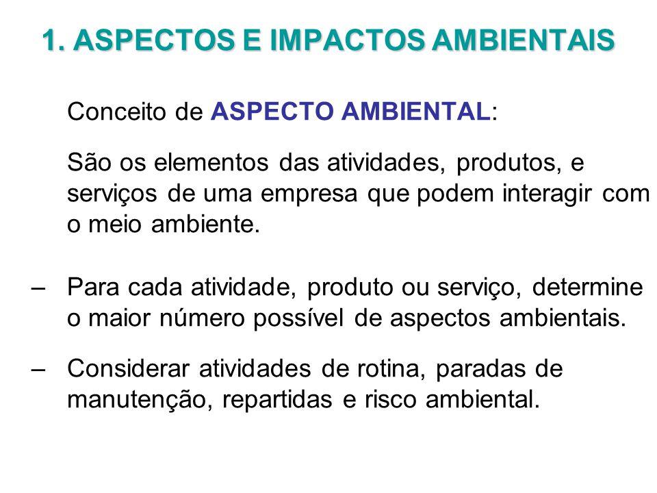 1. ASPECTOS E IMPACTOS AMBIENTAIS