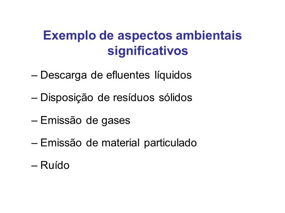 Exemplo de aspectos ambientais significativos