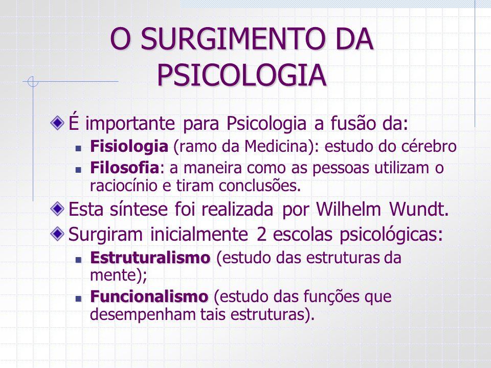 O SURGIMENTO DA PSICOLOGIA
