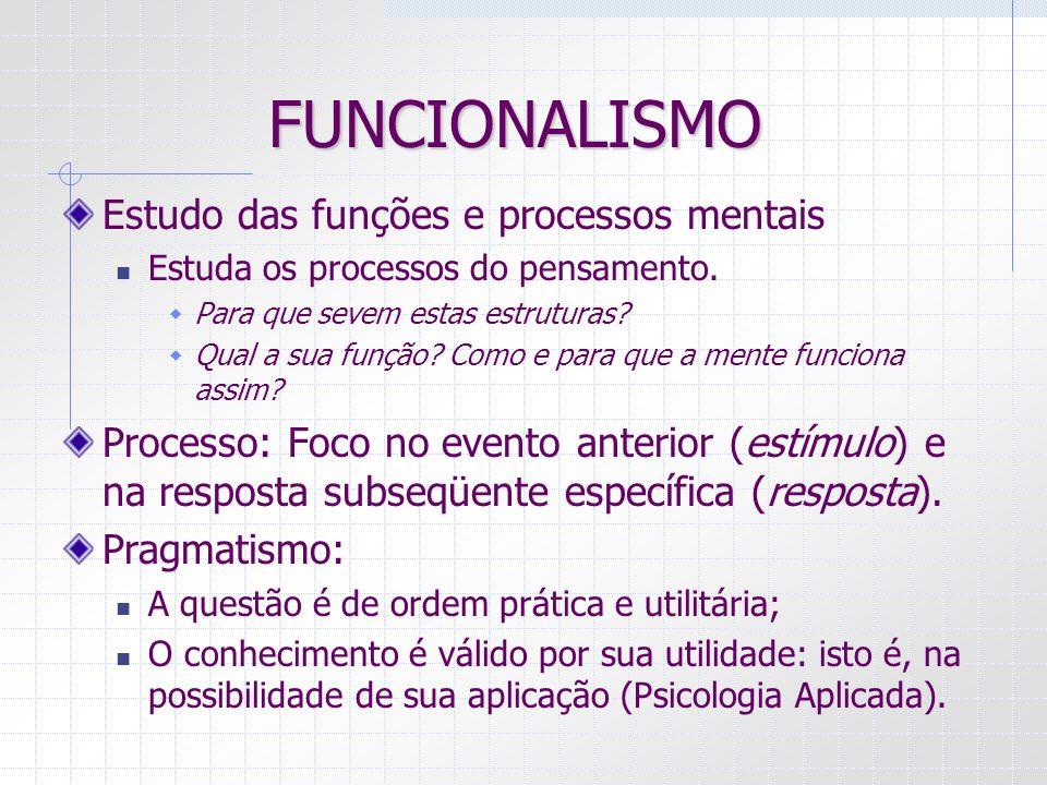 FUNCIONALISMO Estudo das funções e processos mentais