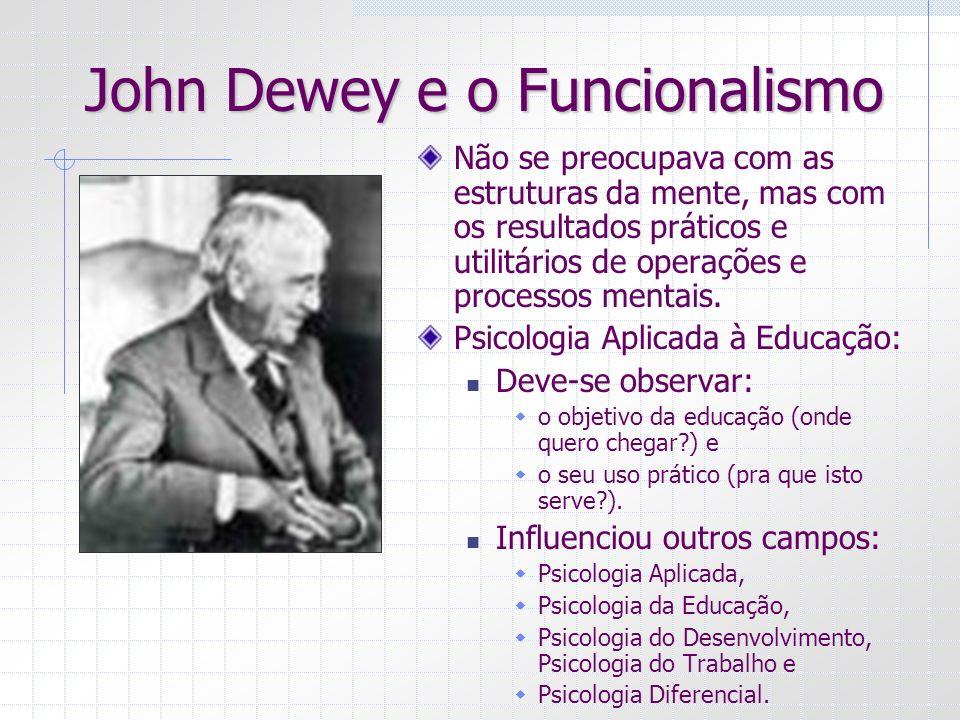 John Dewey e o Funcionalismo