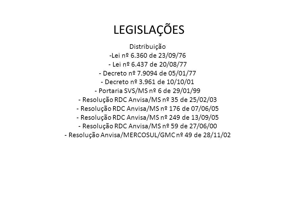 LEGISLAÇÕES Distribuição -Lei nº 6.360 de 23/09/76