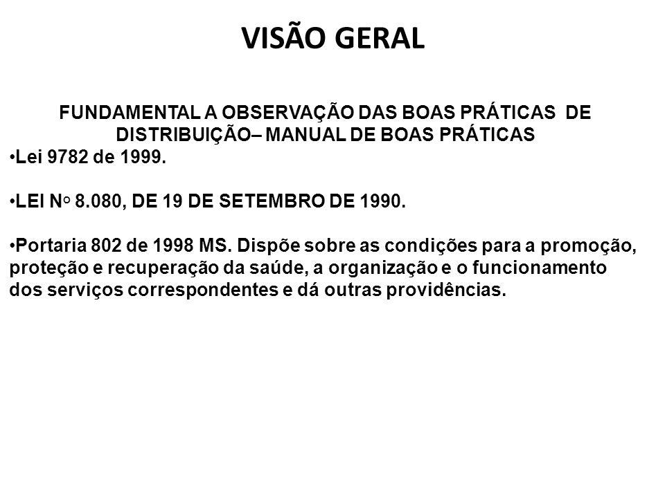 VISÃO GERAL FUNDAMENTAL A OBSERVAÇÃO DAS BOAS PRÁTICAS DE DISTRIBUIÇÃO– MANUAL DE BOAS PRÁTICAS. Lei 9782 de 1999.