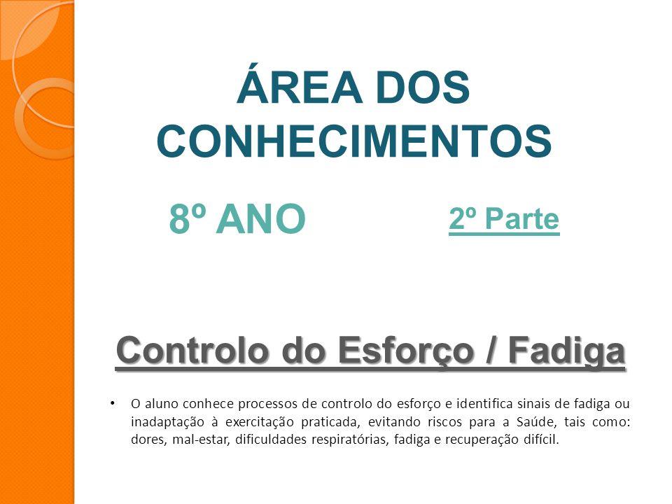 ÁREA DOS CONHECIMENTOS Controlo do Esforço / Fadiga