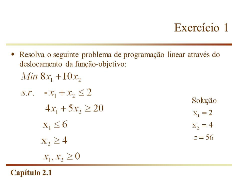 Exercício 1 Resolva o seguinte problema de programação linear através do deslocamento da função-objetivo: