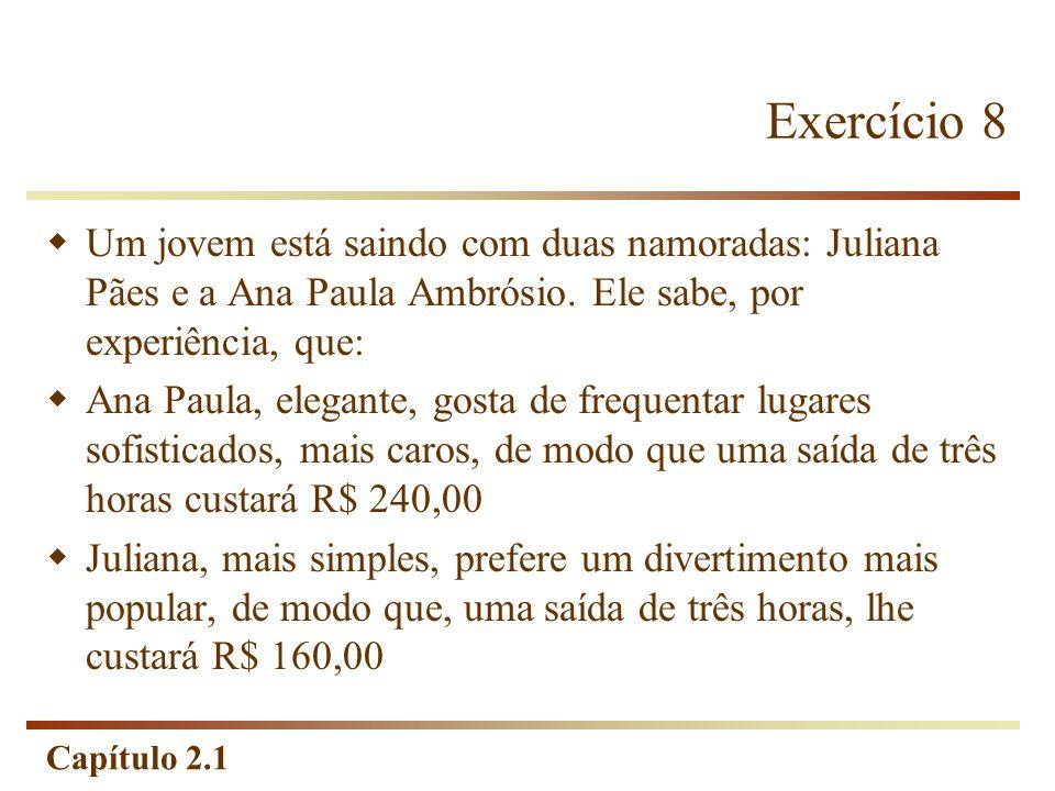 Exercício 8 Um jovem está saindo com duas namoradas: Juliana Pães e a Ana Paula Ambrósio. Ele sabe, por experiência, que: