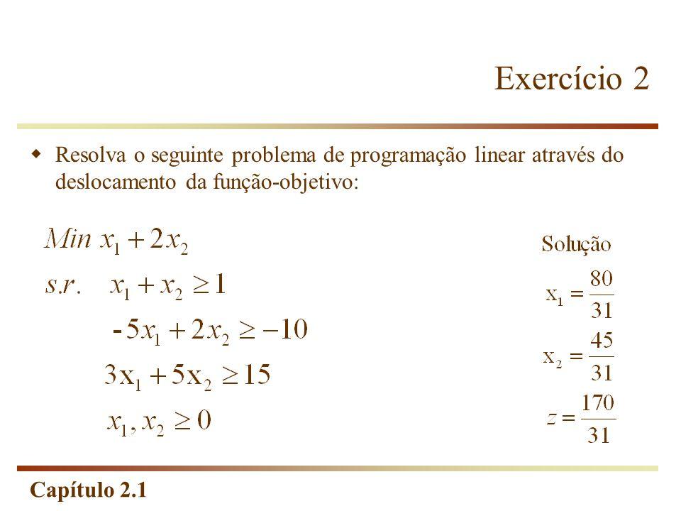 Exercício 2 Resolva o seguinte problema de programação linear através do deslocamento da função-objetivo: