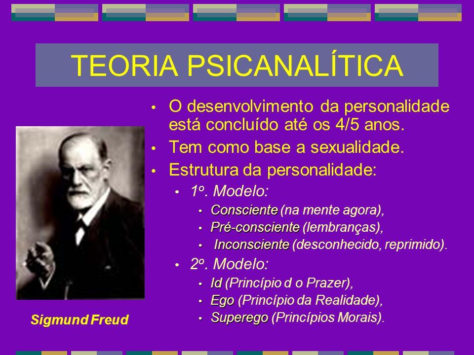 TEORIA PSICANALÍTICA O desenvolvimento da personalidade está concluído até os 4/5 anos. Tem como base a sexualidade.