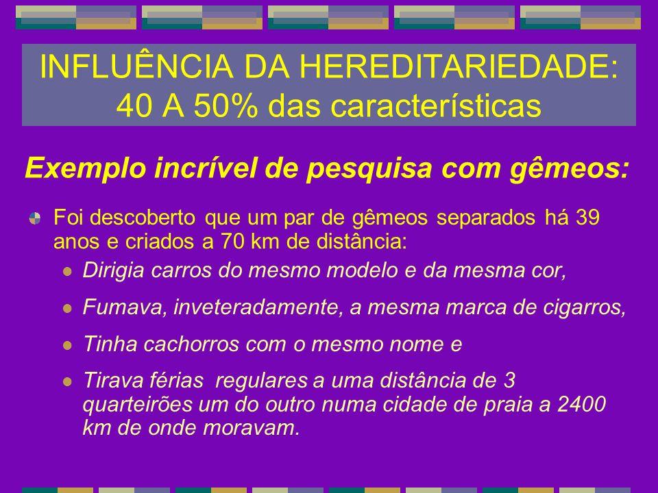 INFLUÊNCIA DA HEREDITARIEDADE: 40 A 50% das características
