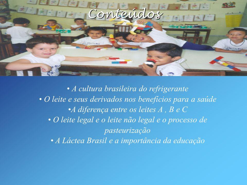 Conteúdos A cultura brasileira do refrigerante