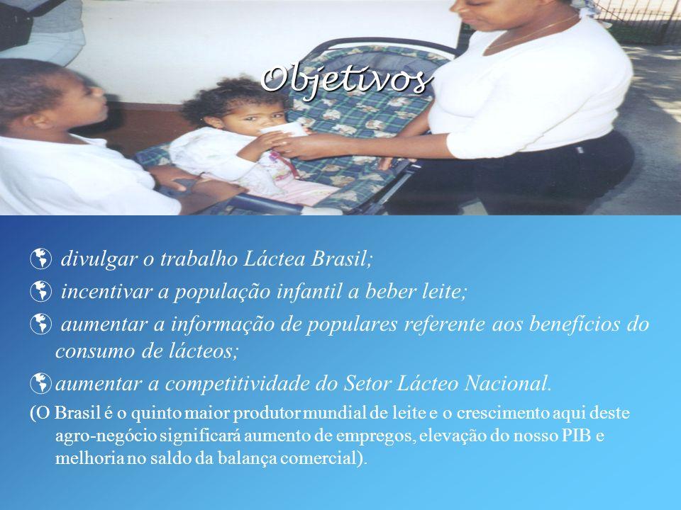 Objetivos divulgar o trabalho Láctea Brasil;