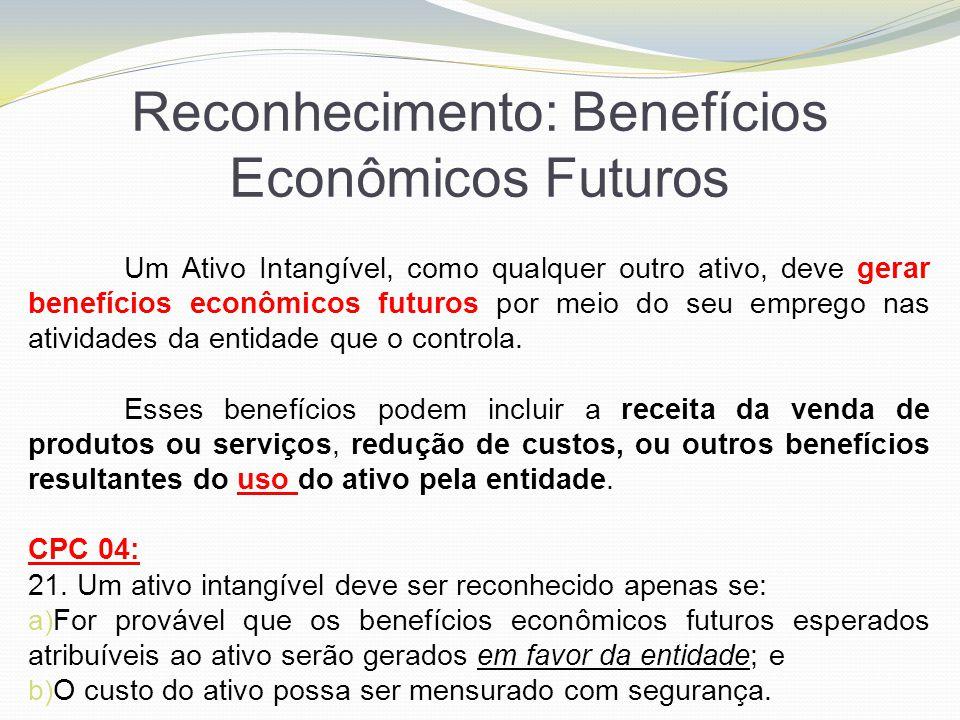 Reconhecimento: Benefícios Econômicos Futuros