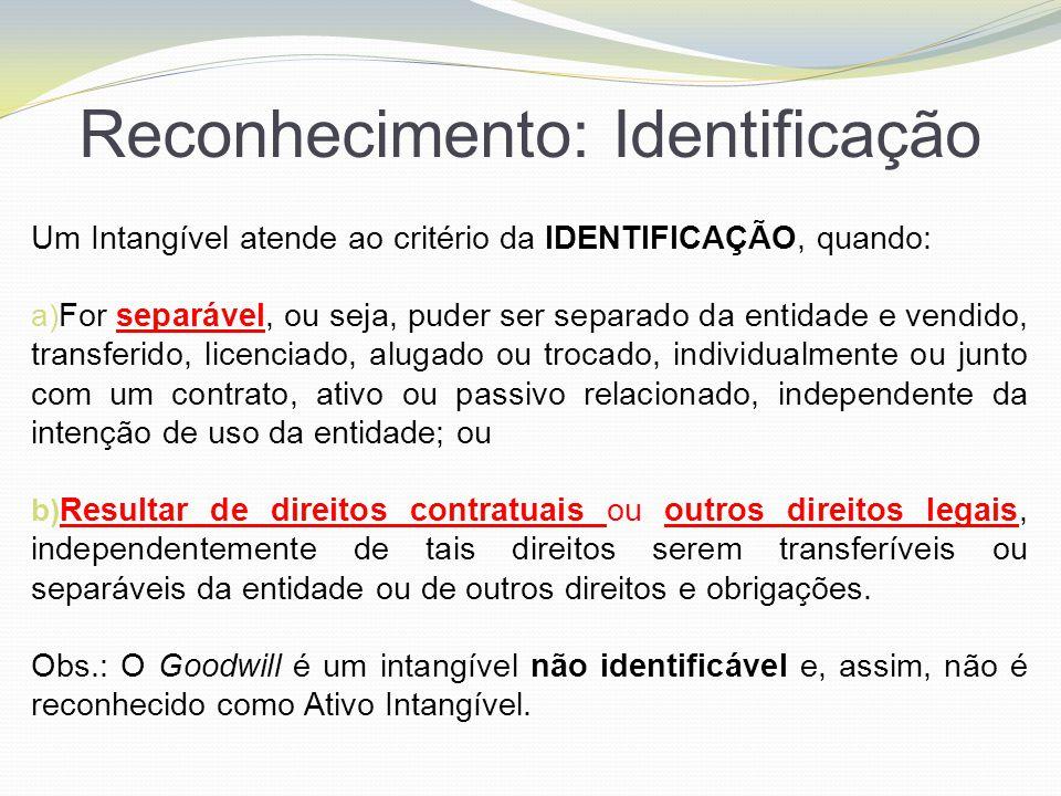 Reconhecimento: Identificação