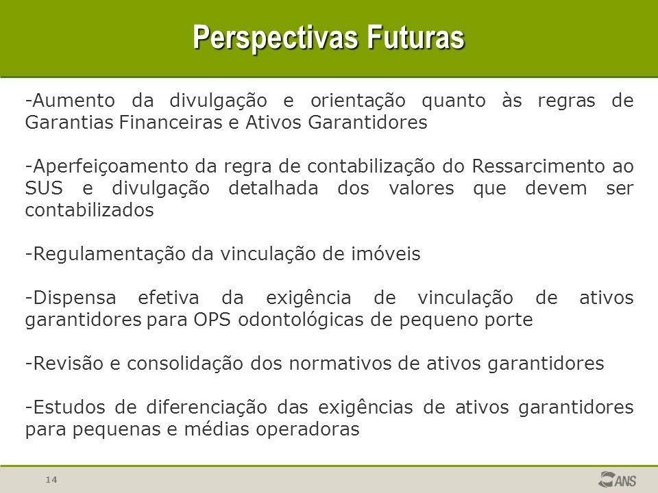 Perspectivas Futuras -Aumento da divulgação e orientação quanto às regras de Garantias Financeiras e Ativos Garantidores.