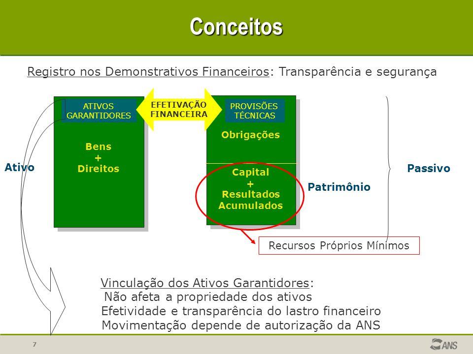 Conceitos Registro nos Demonstrativos Financeiros: Transparência e segurança. EFETIVAÇÃO. FINANCEIRA.