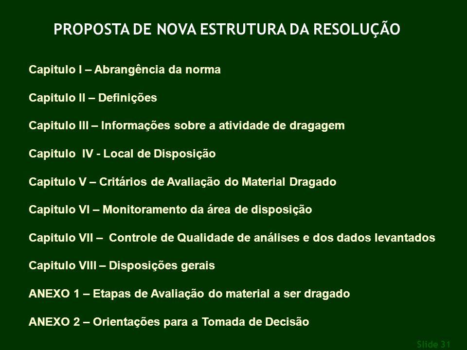 PROPOSTA DE NOVA ESTRUTURA DA RESOLUÇÃO