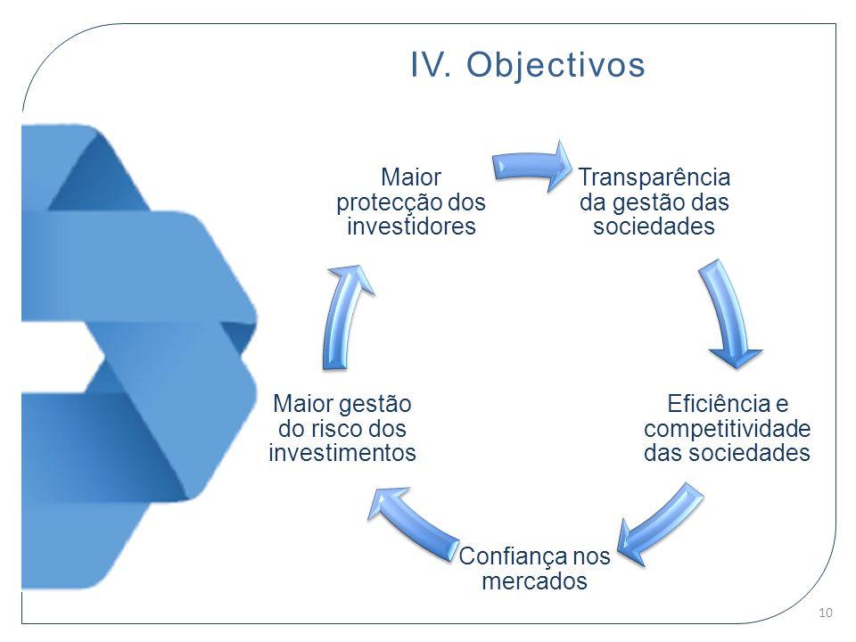 IV. Objectivos Transparência da gestão das sociedades