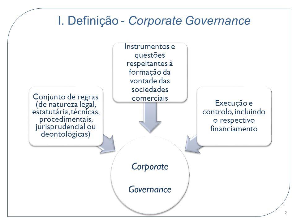 I. Definição - Corporate Governance