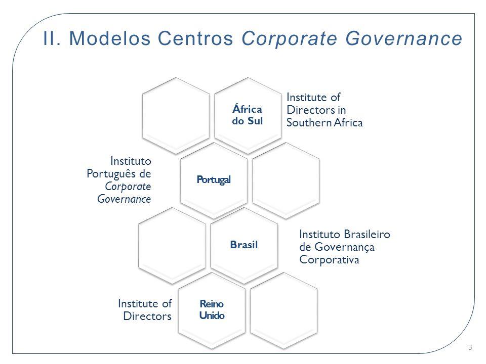 II. Modelos Centros Corporate Governance