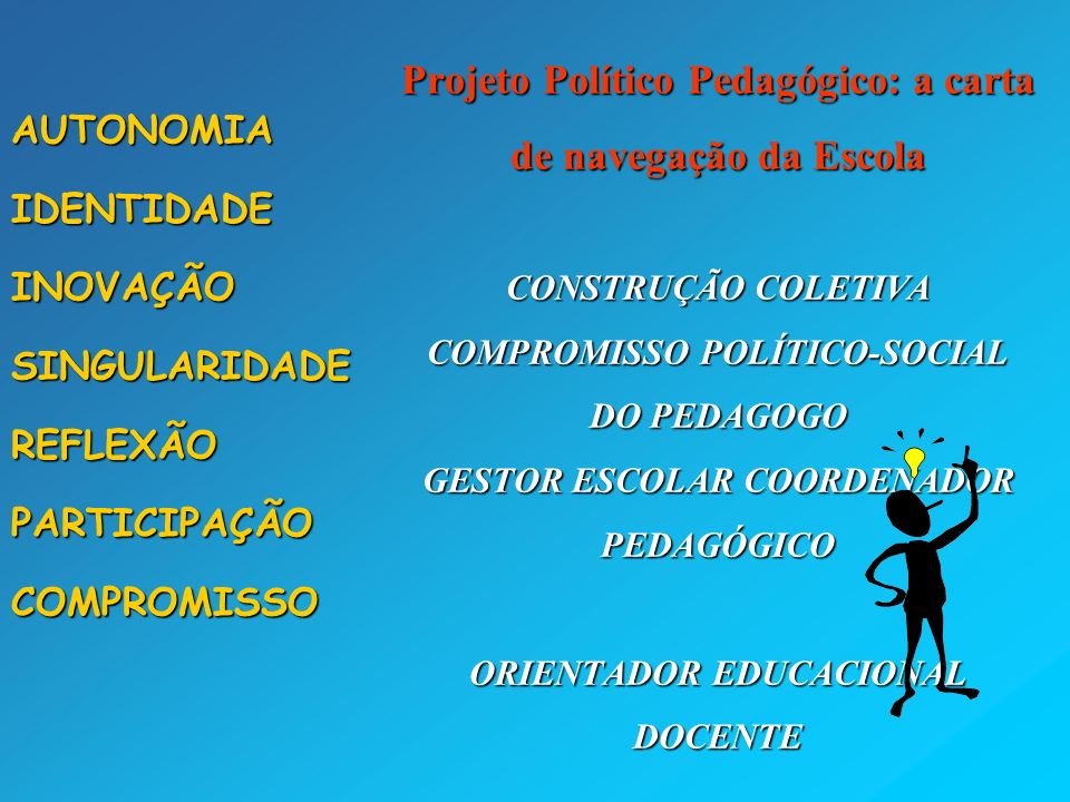 Projeto Político Pedagógico: a carta de navegação da Escola CONSTRUÇÃO COLETIVA COMPROMISSO POLÍTICO-SOCIAL DO PEDAGOGO GESTOR ESCOLAR COORDENADOR PEDAGÓGICO ORIENTADOR EDUCACIONAL DOCENTE