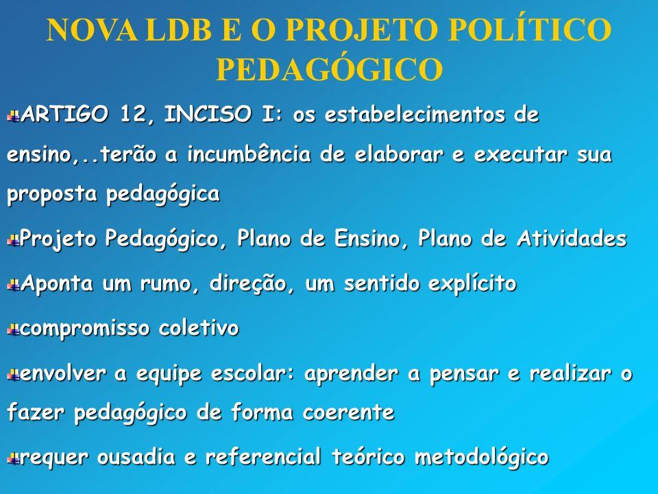 NOVA LDB E O PROJETO POLÍTICO PEDAGÓGICO
