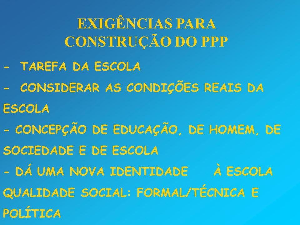 EXIGÊNCIAS PARA CONSTRUÇÃO DO PPP