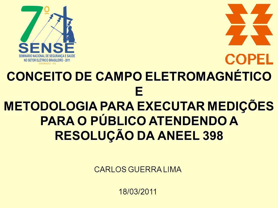 CONCEITO DE CAMPO ELETROMAGNÉTICO