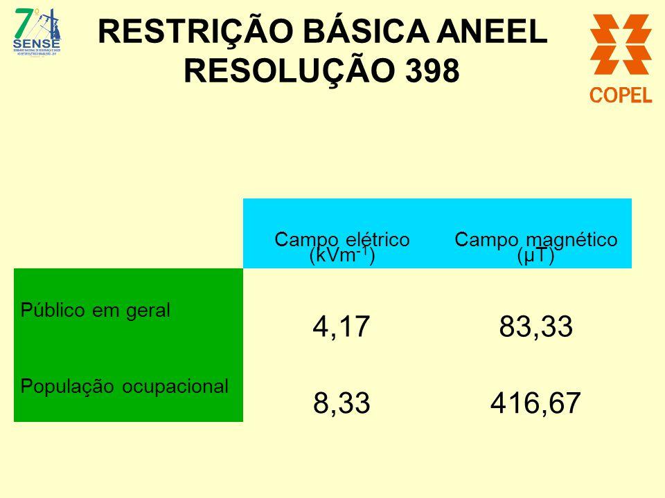 RESTRIÇÃO BÁSICA ANEEL RESOLUÇÃO 398