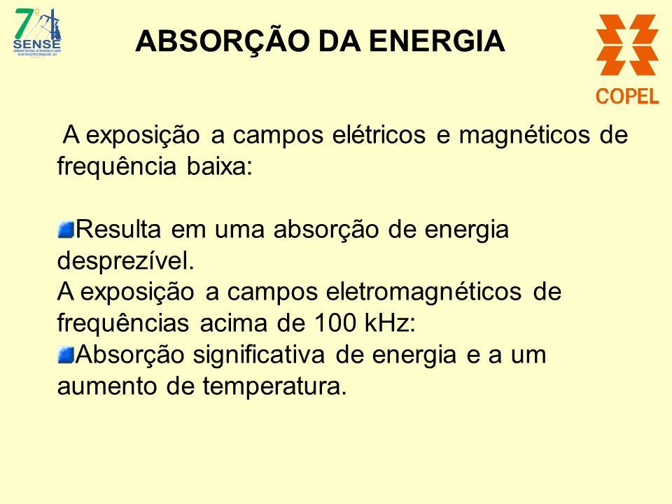 ABSORÇÃO DA ENERGIA A exposição a campos elétricos e magnéticos de frequência baixa: Resulta em uma absorção de energia desprezível.