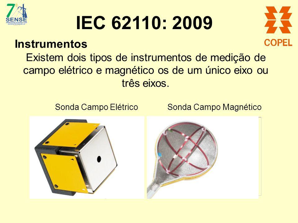 Sonda Campo Elétrico Sonda Campo Magnético