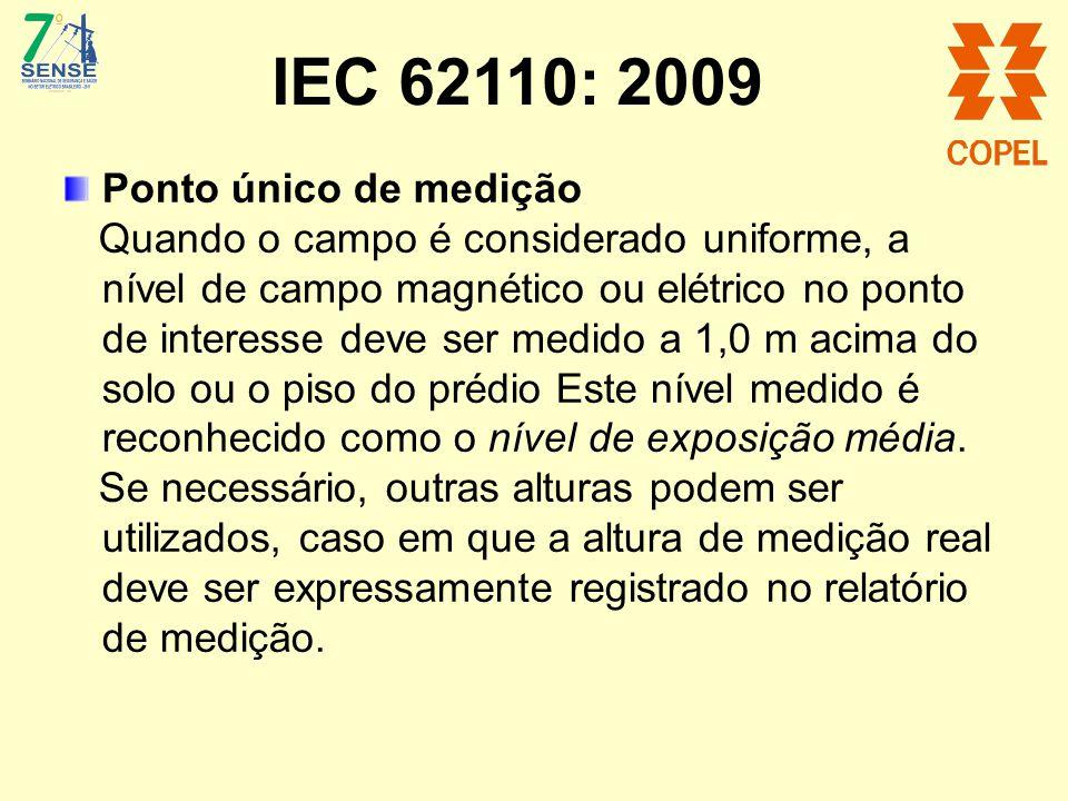 IEC 62110: 2009 Ponto único de medição