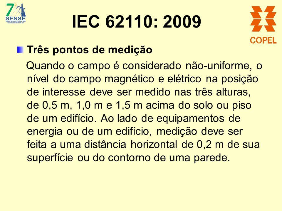 IEC 62110: 2009 Três pontos de medição