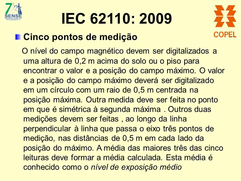 IEC 62110: 2009 Cinco pontos de medição