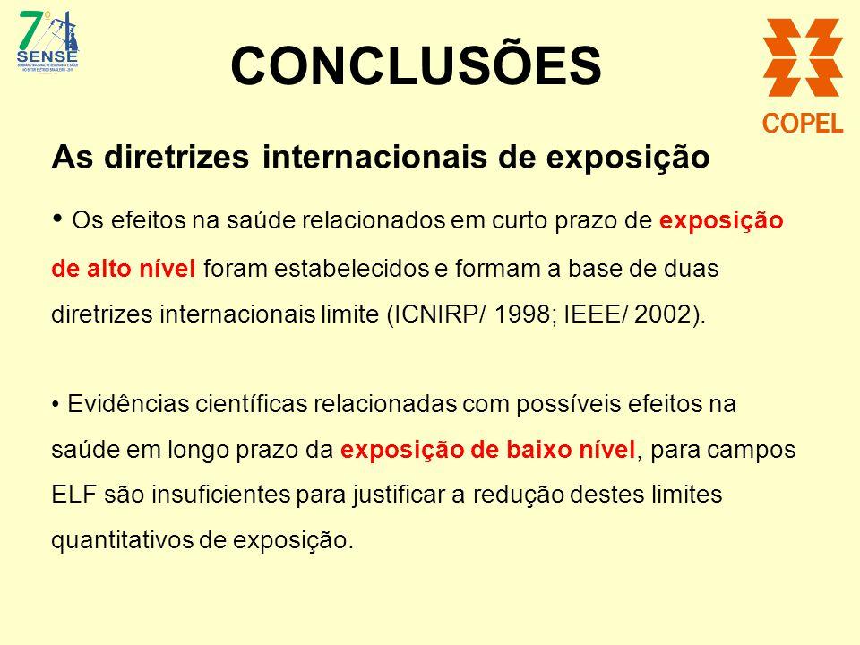 CONCLUSÕES As diretrizes internacionais de exposição
