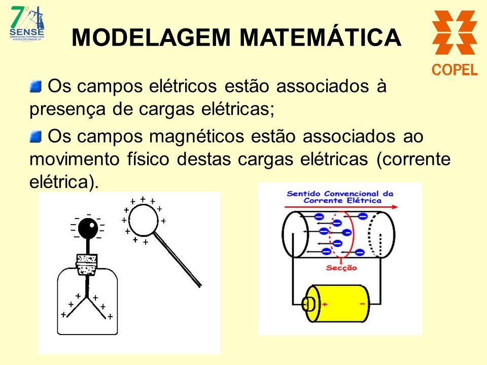 MODELAGEM MATEMÁTICA Os campos elétricos estão associados à presença de cargas elétricas;