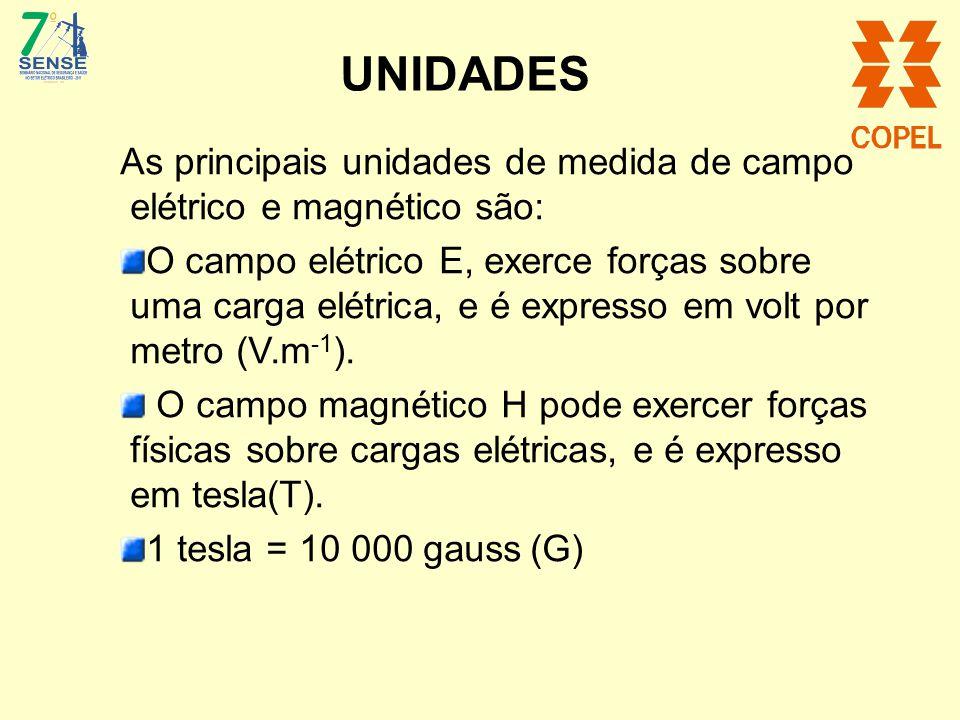 UNIDADES As principais unidades de medida de campo elétrico e magnético são: