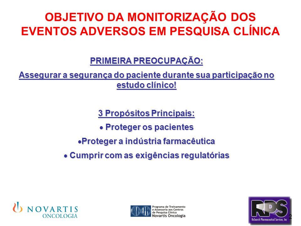 OBJETIVO DA MONITORIZAÇÃO DOS EVENTOS ADVERSOS EM PESQUISA CLÍNICA
