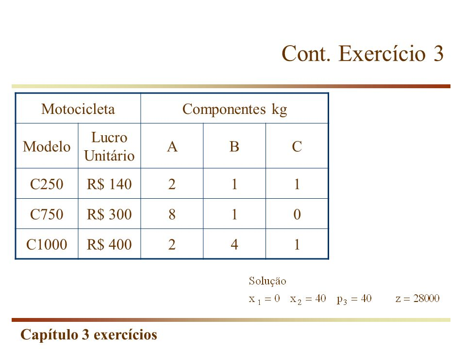Cont. Exercício 3 Motocicleta Componentes kg Modelo Lucro Unitário A B