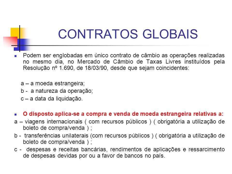 CONTRATOS GLOBAIS