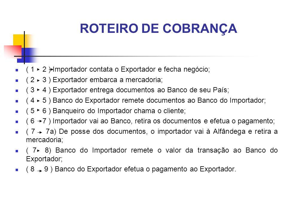 ROTEIRO DE COBRANÇA( 1 2 ) Importador contata o Exportador e fecha negócio; ( 2 3 ) Exportador embarca a mercadoria;