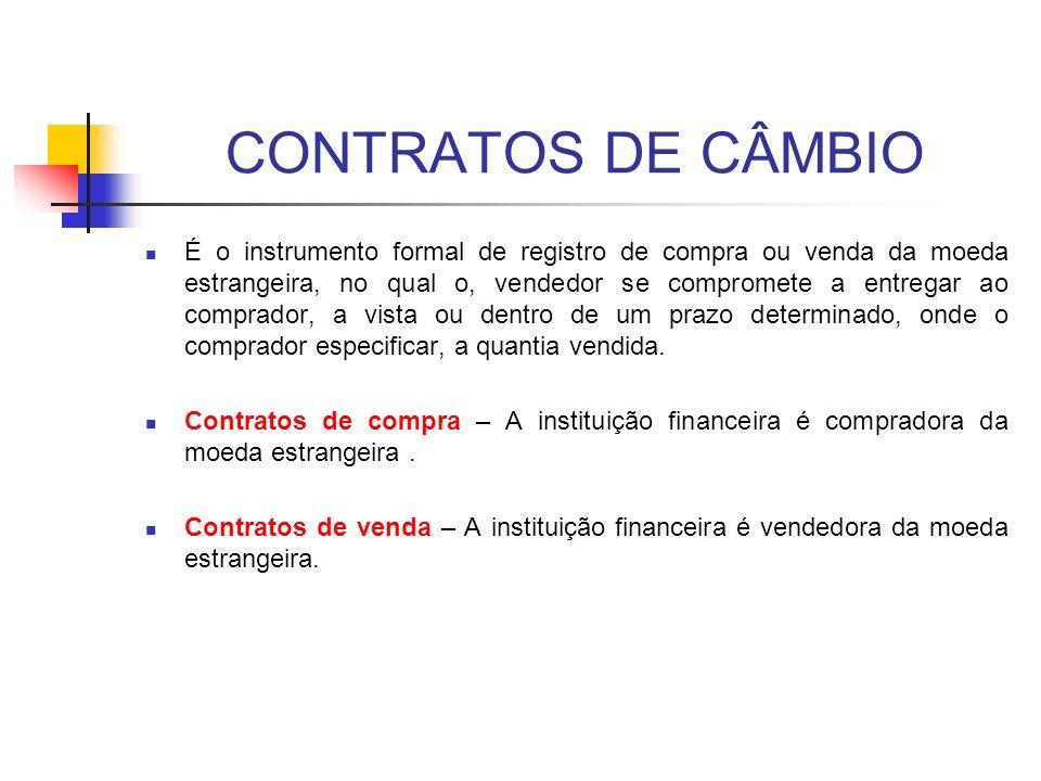CONTRATOS DE CÂMBIO