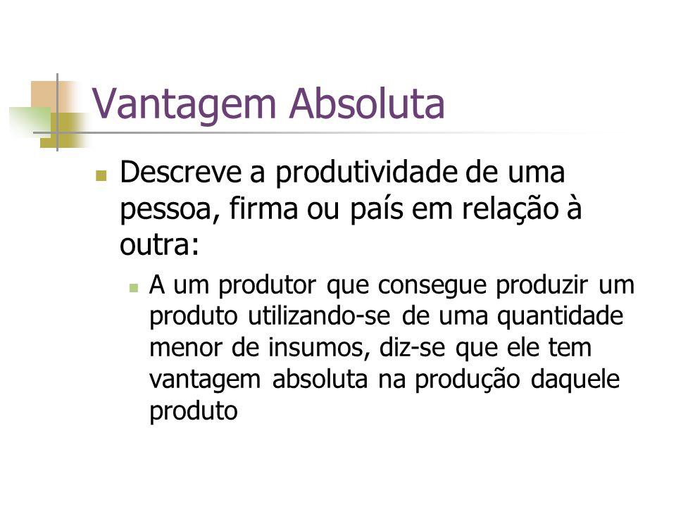 Vantagem Absoluta Descreve a produtividade de uma pessoa, firma ou país em relação à outra: